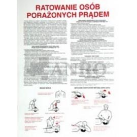 Instrukcja ratowania osób porażonych prądem